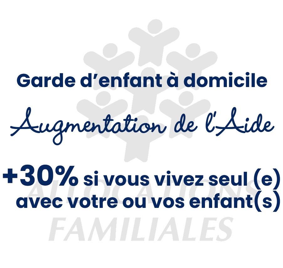 AIDE CAF- COMPLEMENT DE LIBRE CHOIX DU MODE DE GARDE (CMG) FAMILY […]